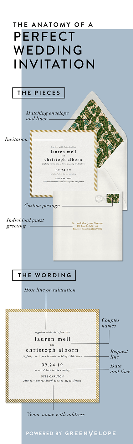 Anatomy of a Perfect Wedding Invitation